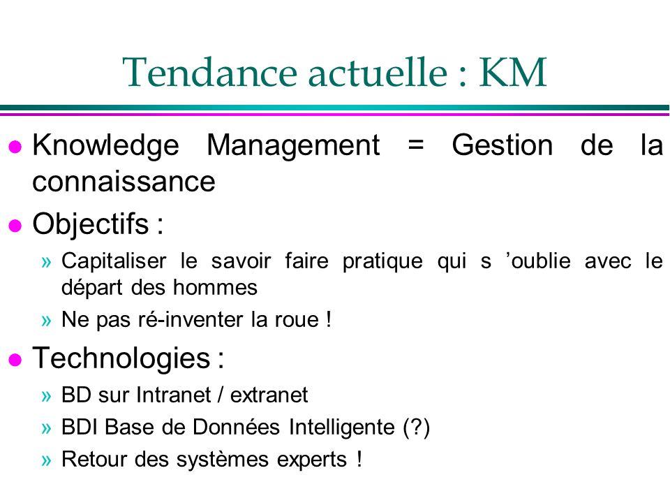 Tendance actuelle : KM Knowledge Management = Gestion de la connaissance. Objectifs :