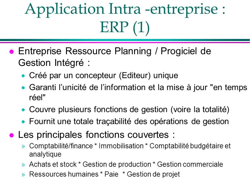 Application Intra -entreprise : ERP (1)