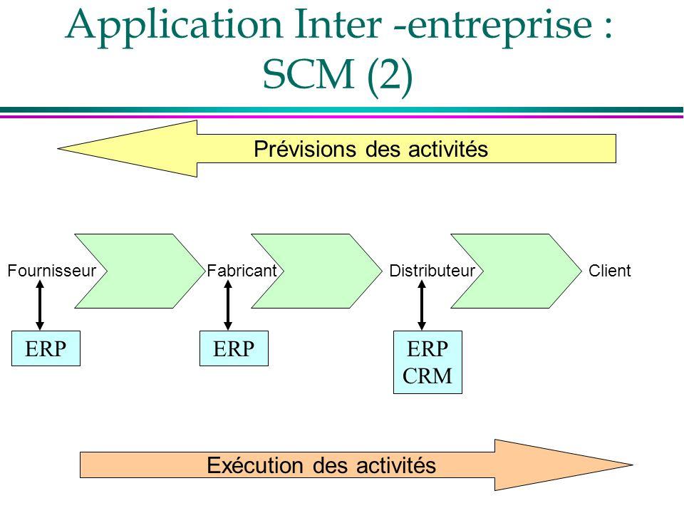 Application Inter -entreprise : SCM (2)