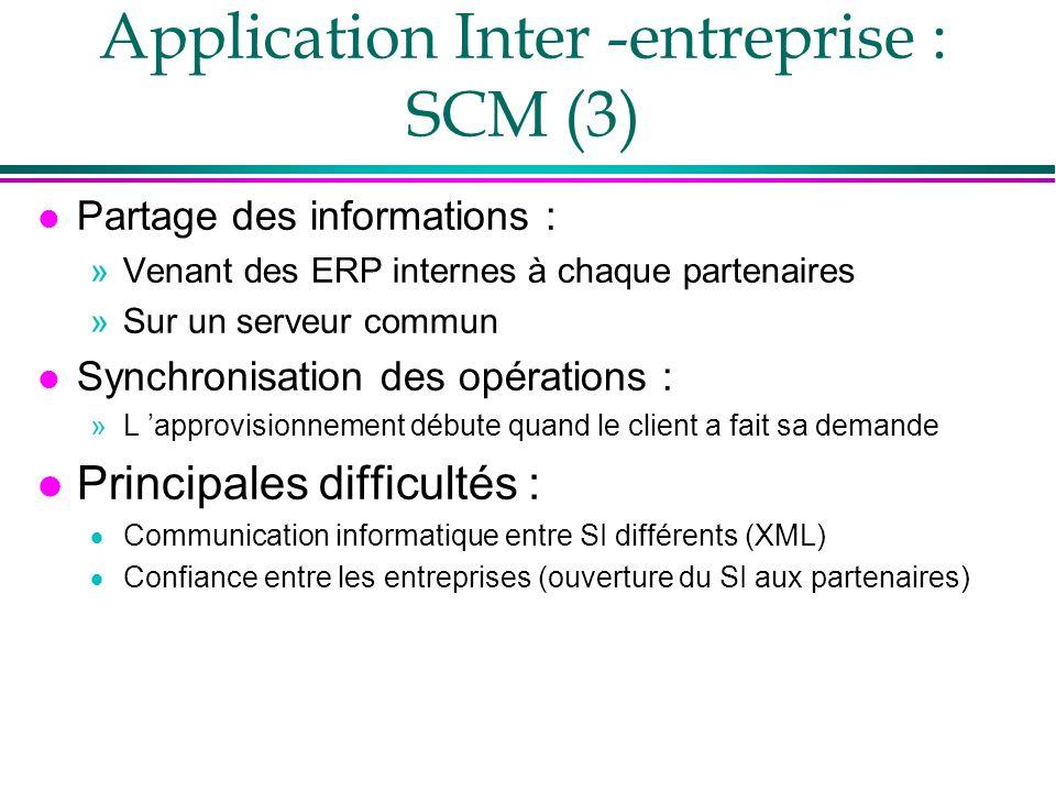 Application Inter -entreprise : SCM (3)