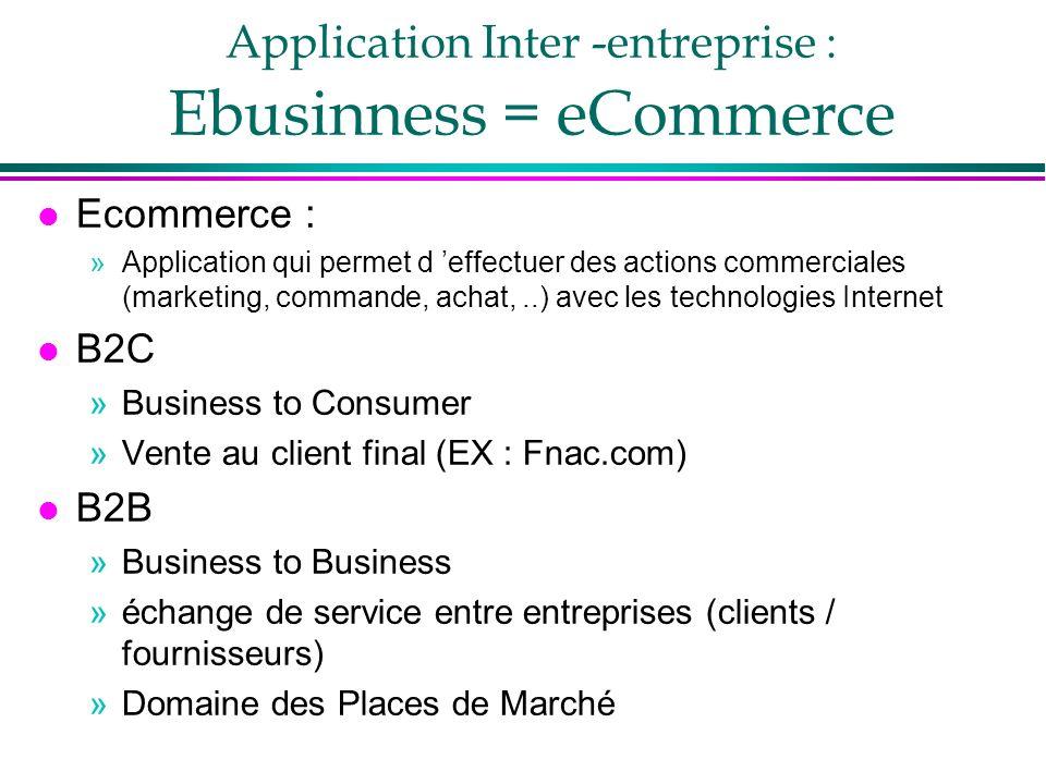 Application Inter -entreprise : Ebusinness = eCommerce