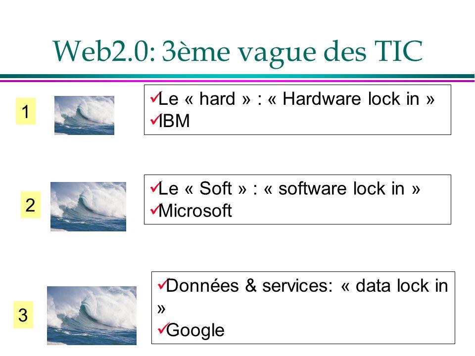 Web2.0: 3ème vague des TIC Le « hard » : « Hardware lock in » IBM 1