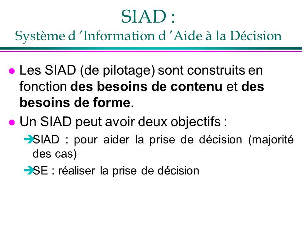 SIAD : Système d 'Information d 'Aide à la Décision