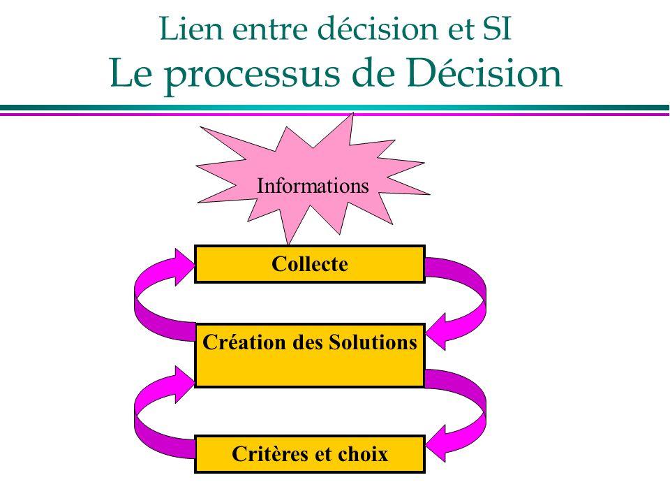Lien entre décision et SI Le processus de Décision