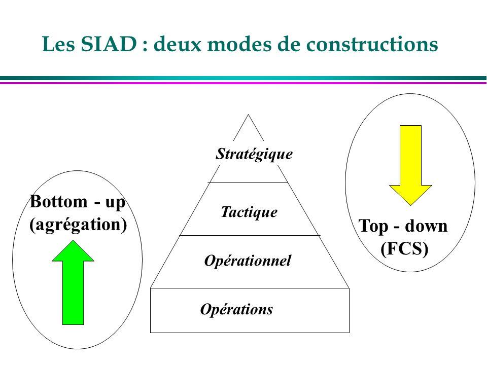 Les SIAD : deux modes de constructions