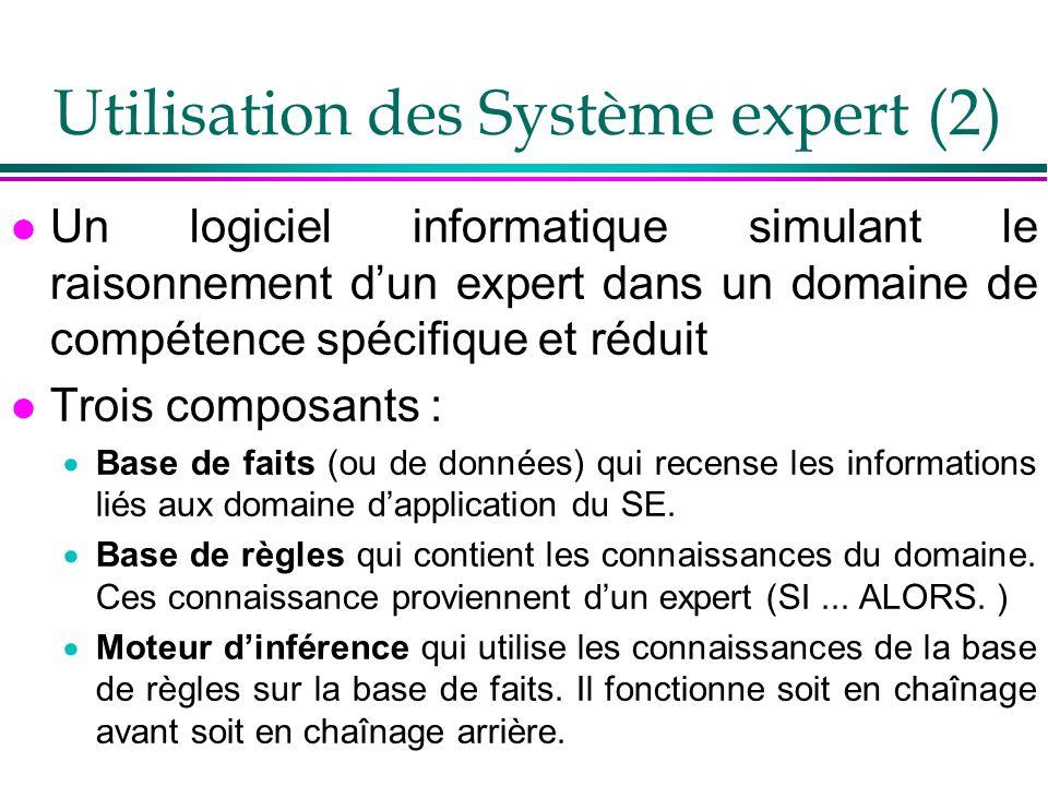 Utilisation des Système expert (2)