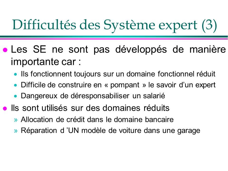 Difficultés des Système expert (3)