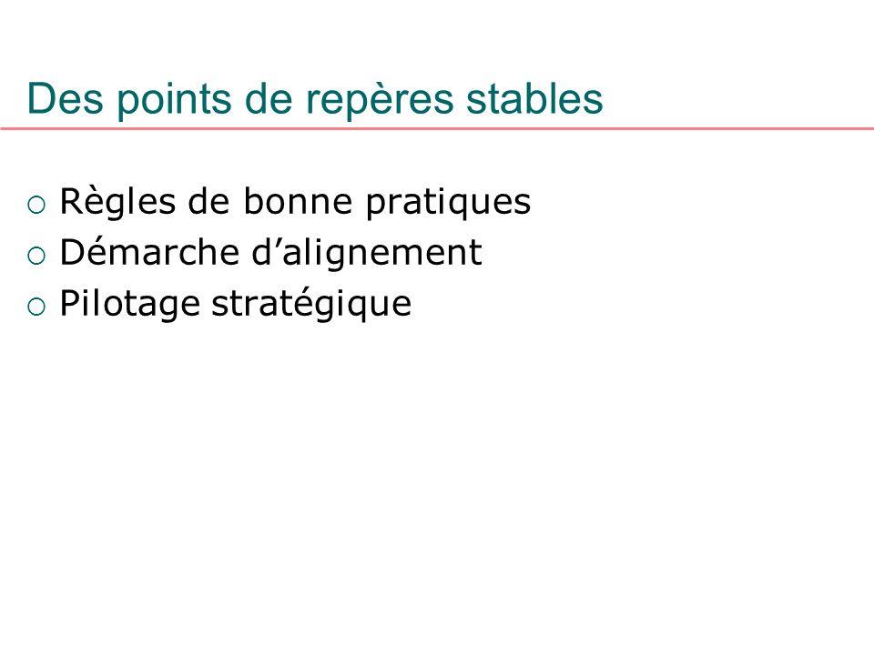 Des points de repères stables
