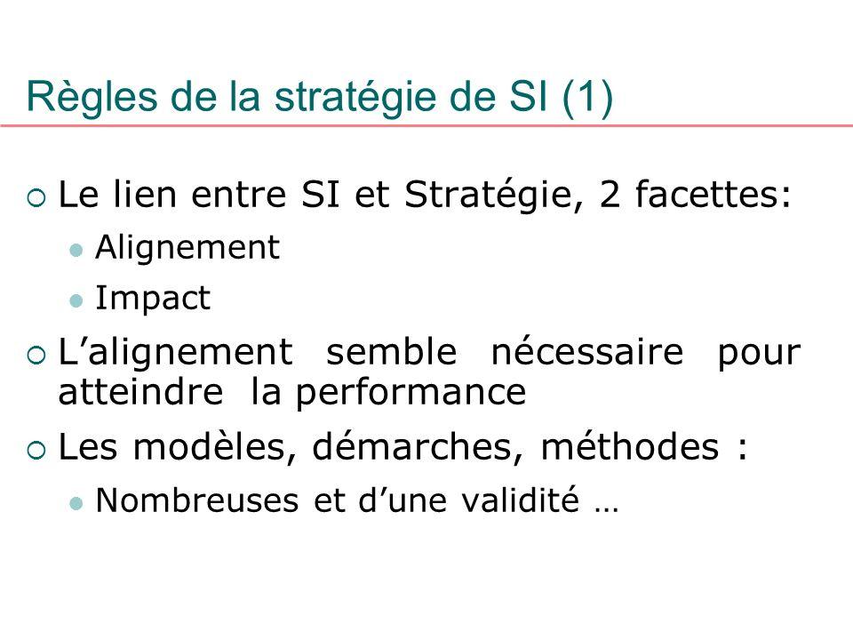 Règles de la stratégie de SI (1)
