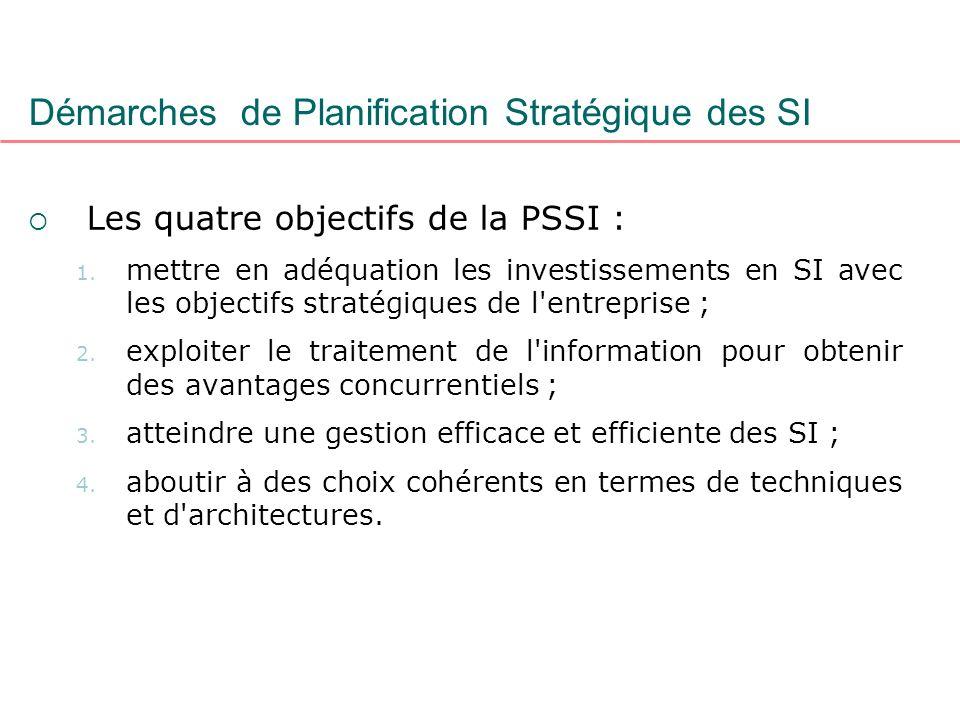 Démarches de Planification Stratégique des SI