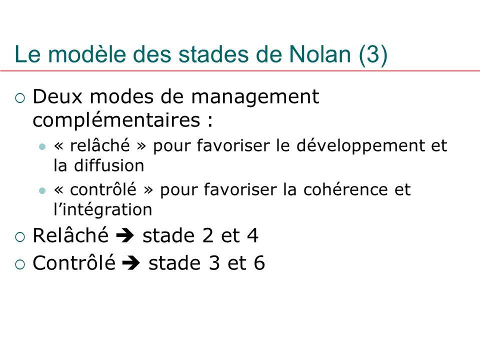 Le modèle des stades de Nolan (3)