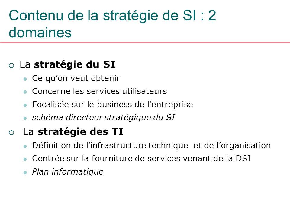 Contenu de la stratégie de SI : 2 domaines