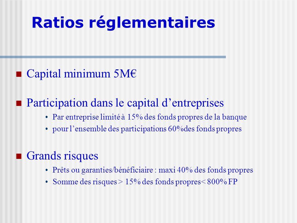 Ratios réglementaires