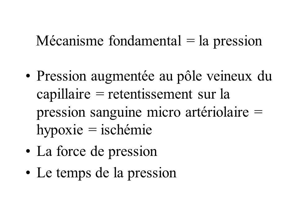 Mécanisme fondamental = la pression