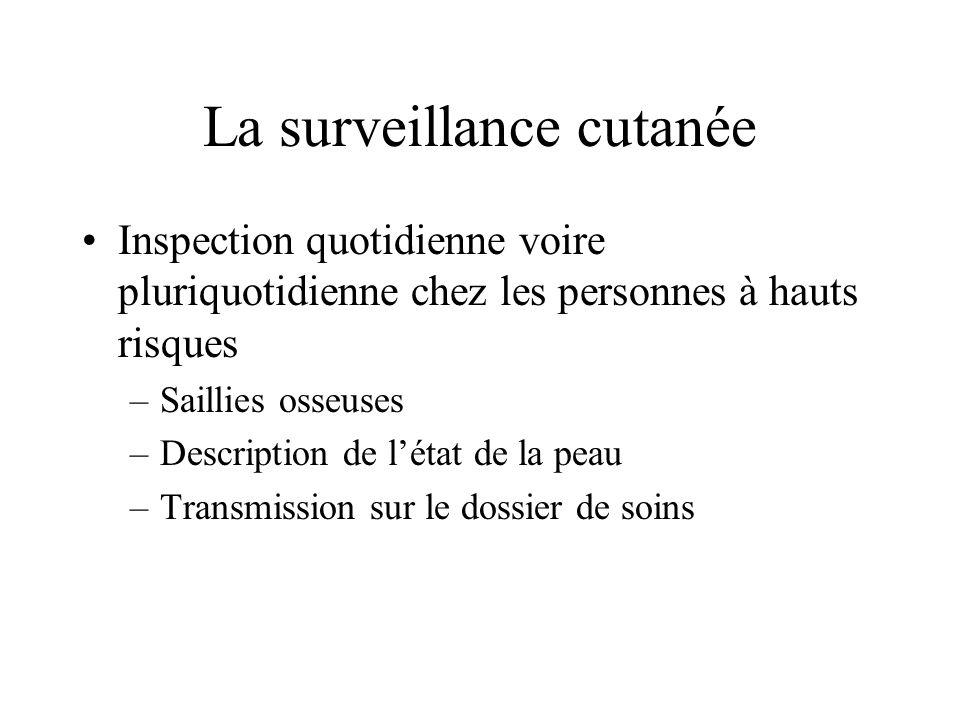 La surveillance cutanée