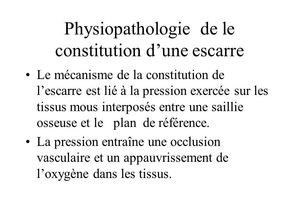 Physiopathologie de le constitution d'une escarre