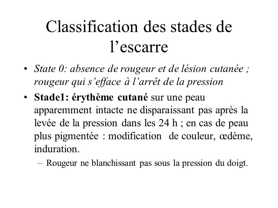 Classification des stades de l'escarre