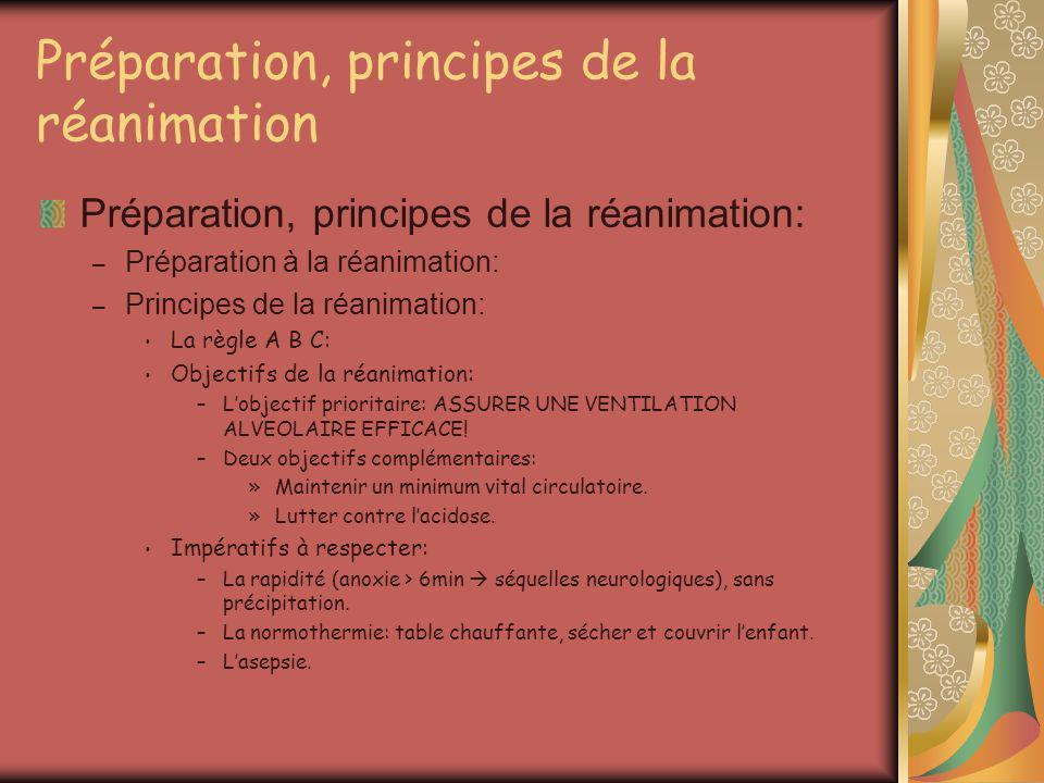 Préparation, principes de la réanimation