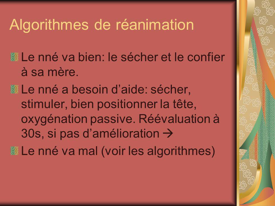 Algorithmes de réanimation