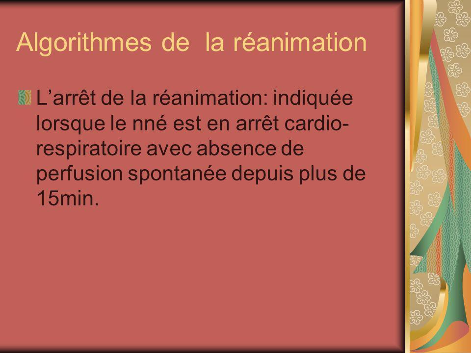 Algorithmes de la réanimation