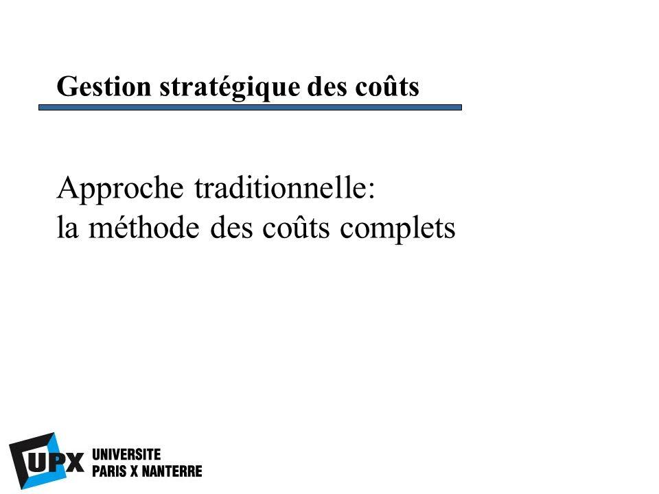 Approche traditionnelle: la méthode des coûts complets