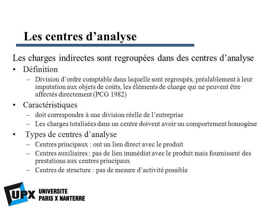 Les centres d'analyseLes charges indirectes sont regroupées dans des centres d'analyse. Définition.