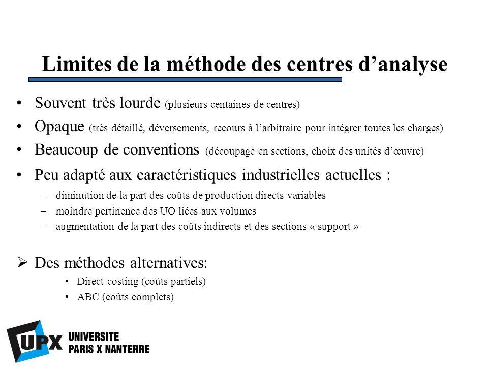 Limites de la méthode des centres d'analyse