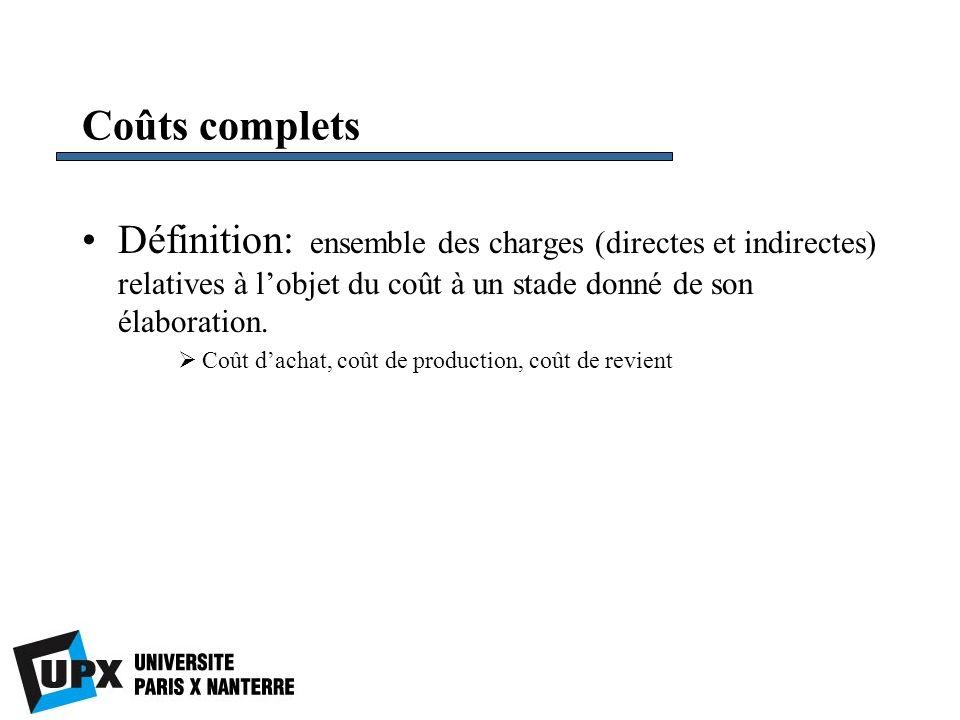 Coûts complets Définition: ensemble des charges (directes et indirectes) relatives à l'objet du coût à un stade donné de son élaboration.