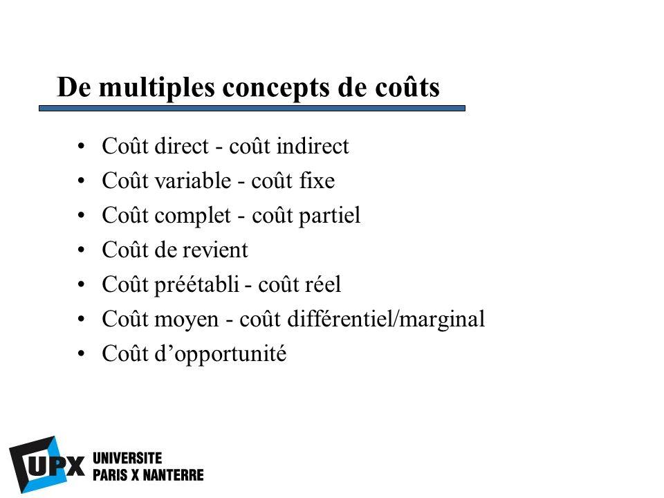 De multiples concepts de coûts