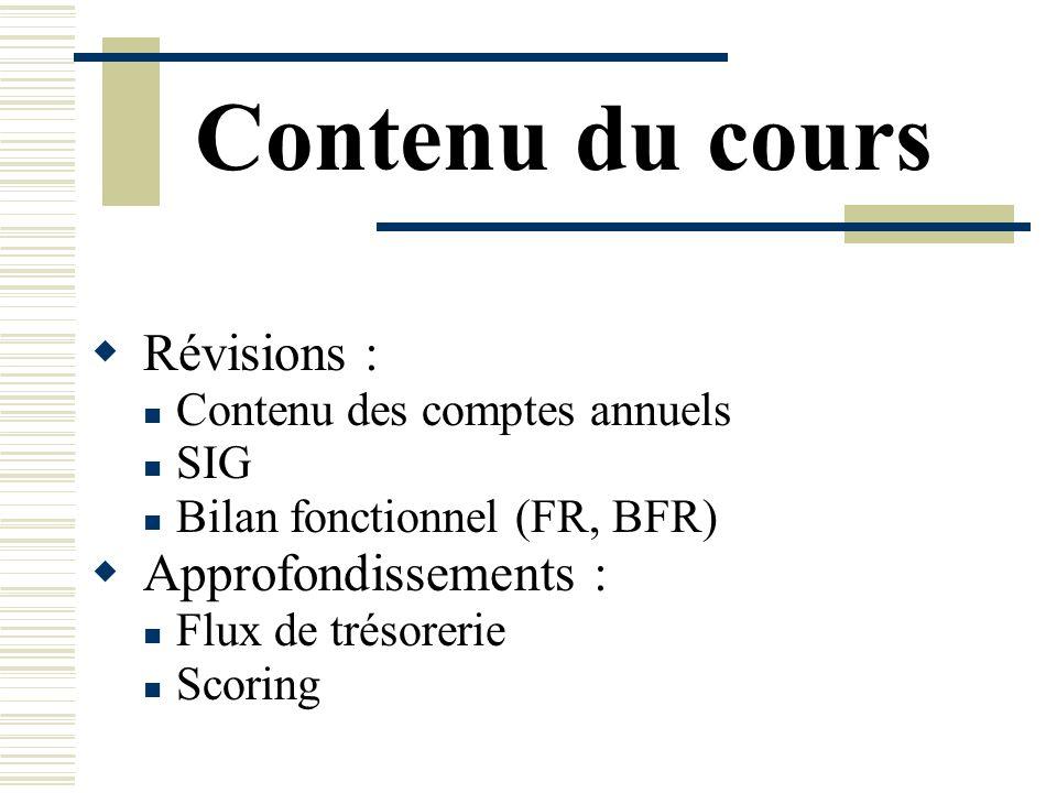 Contenu du cours Révisions : Approfondissements :