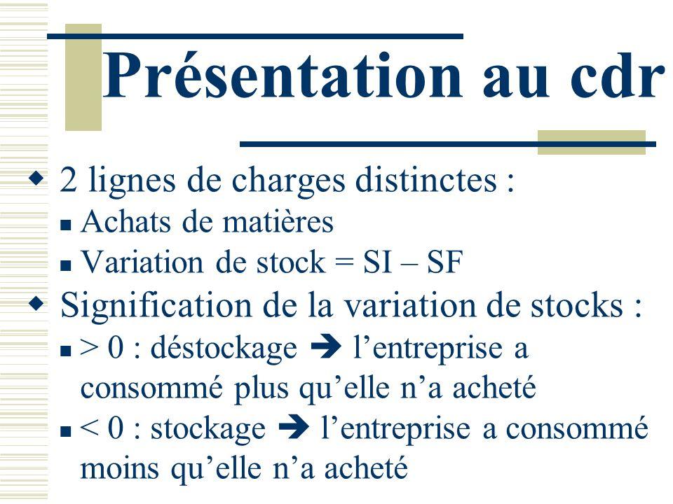Présentation au cdr 2 lignes de charges distinctes :
