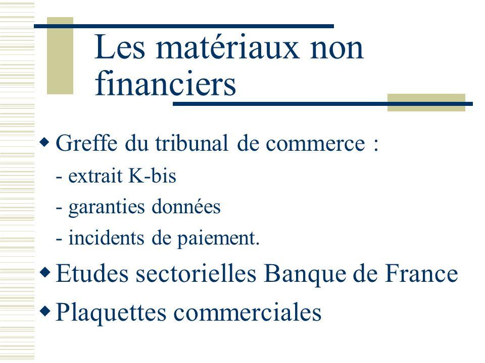 Les matériaux non financiers