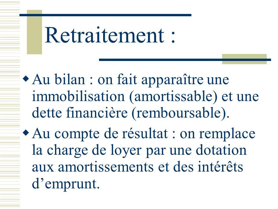 Retraitement : Au bilan : on fait apparaître une immobilisation (amortissable) et une dette financière (remboursable).