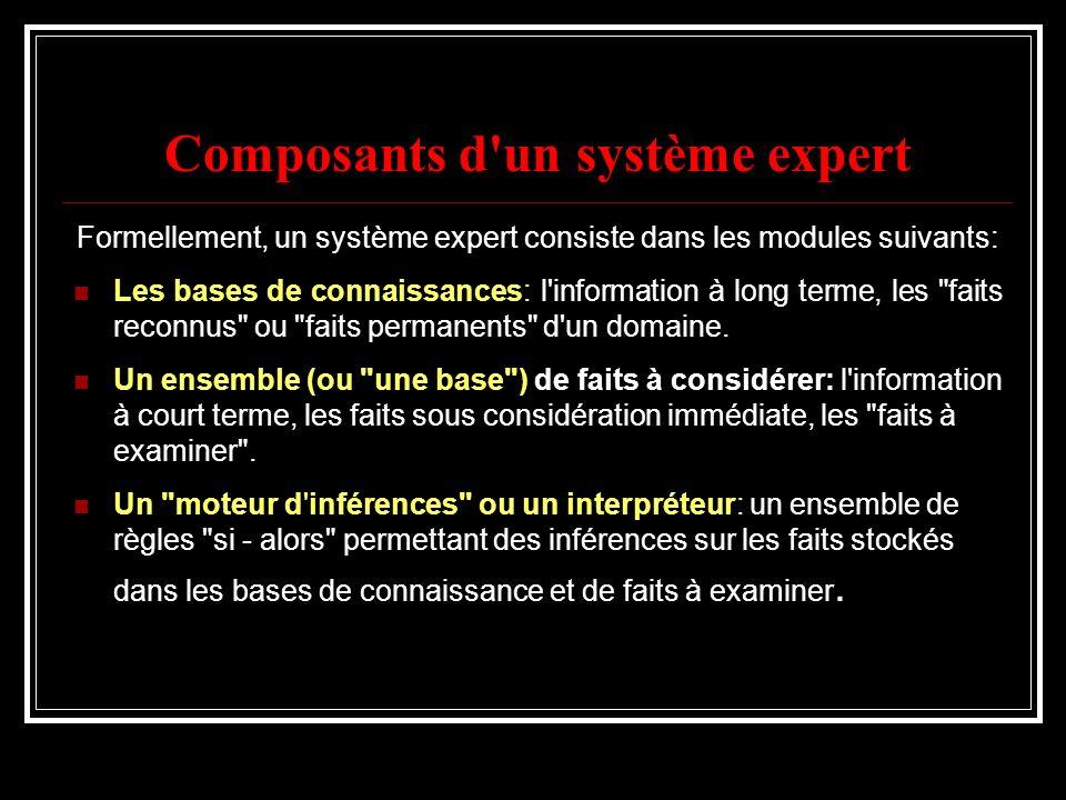 Composants d un système expert
