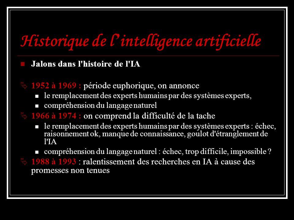 Historique de l'intelligence artificielle