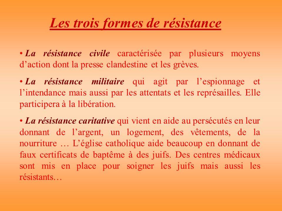Les trois formes de résistance