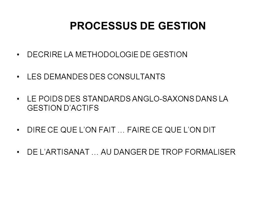 PROCESSUS DE GESTION DECRIRE LA METHODOLOGIE DE GESTION