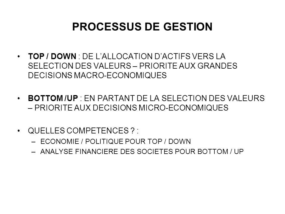 PROCESSUS DE GESTION TOP / DOWN : DE L'ALLOCATION D'ACTIFS VERS LA SELECTION DES VALEURS – PRIORITE AUX GRANDES DECISIONS MACRO-ECONOMIQUES.