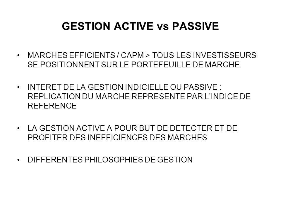 GESTION ACTIVE vs PASSIVE