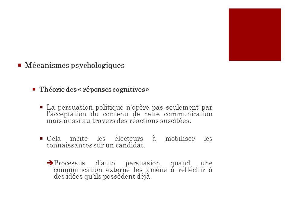 Mécanismes psychologiques