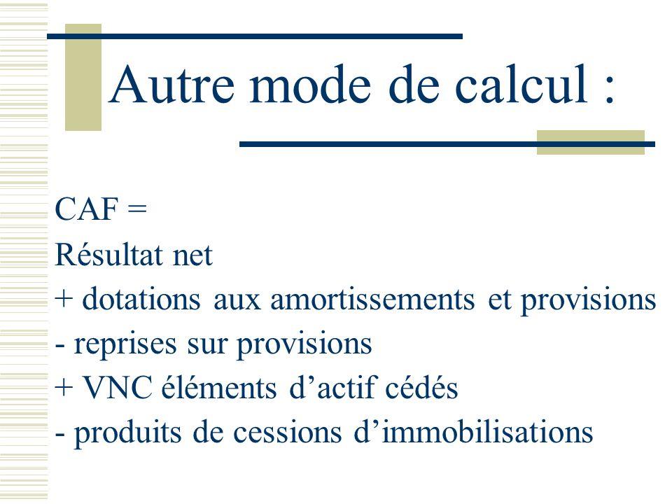 Autre mode de calcul : CAF = Résultat net