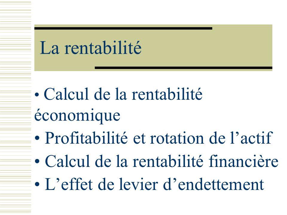 La rentabilité Profitabilité et rotation de l'actif