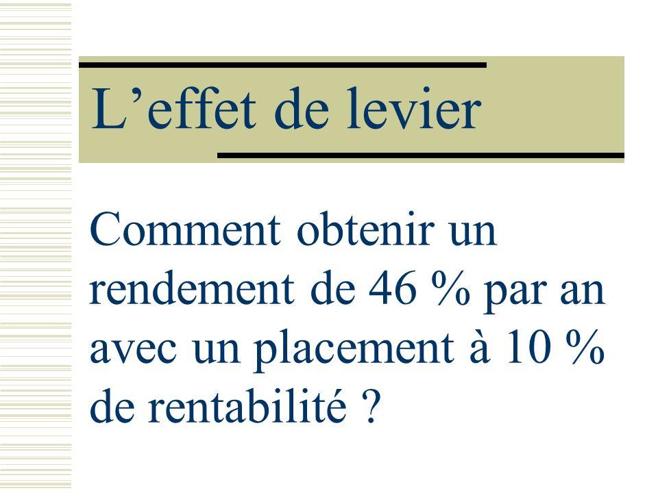 L'effet de levier Comment obtenir un rendement de 46 % par an avec un placement à 10 % de rentabilité