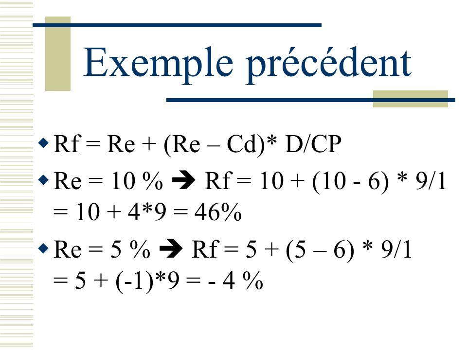 Exemple précédent Rf = Re + (Re – Cd)* D/CP