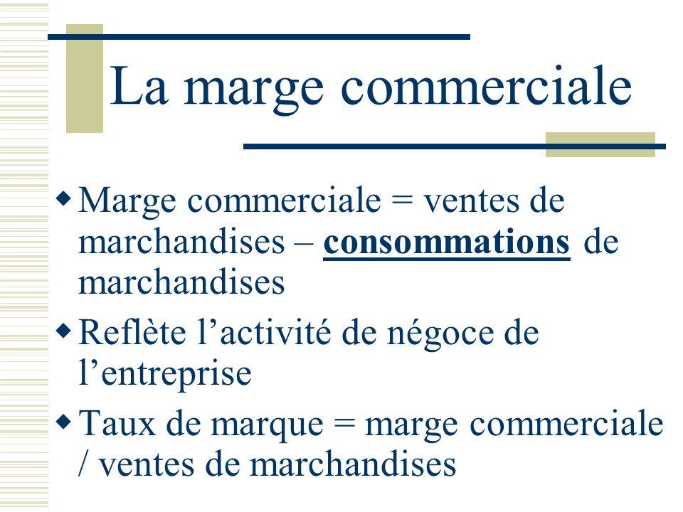 La marge commerciale Marge commerciale = ventes de marchandises – consommations de marchandises. Reflète l'activité de négoce de l'entreprise.