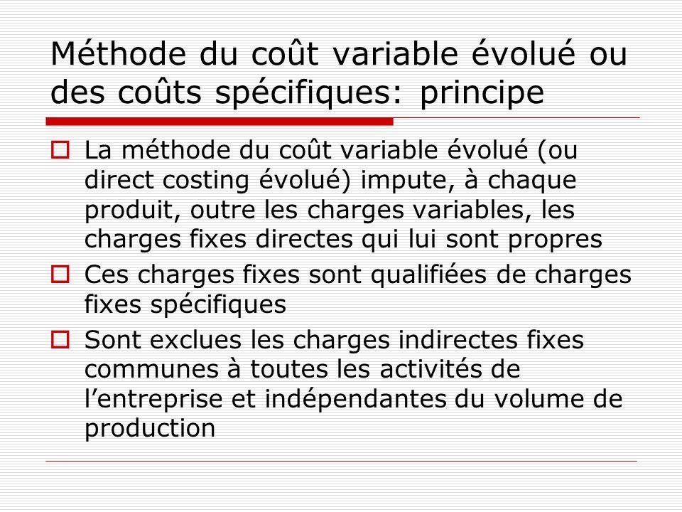 Méthode du coût variable évolué ou des coûts spécifiques: principe
