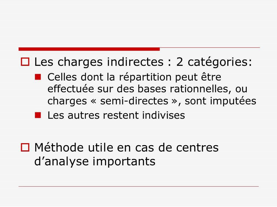 Les charges indirectes : 2 catégories: