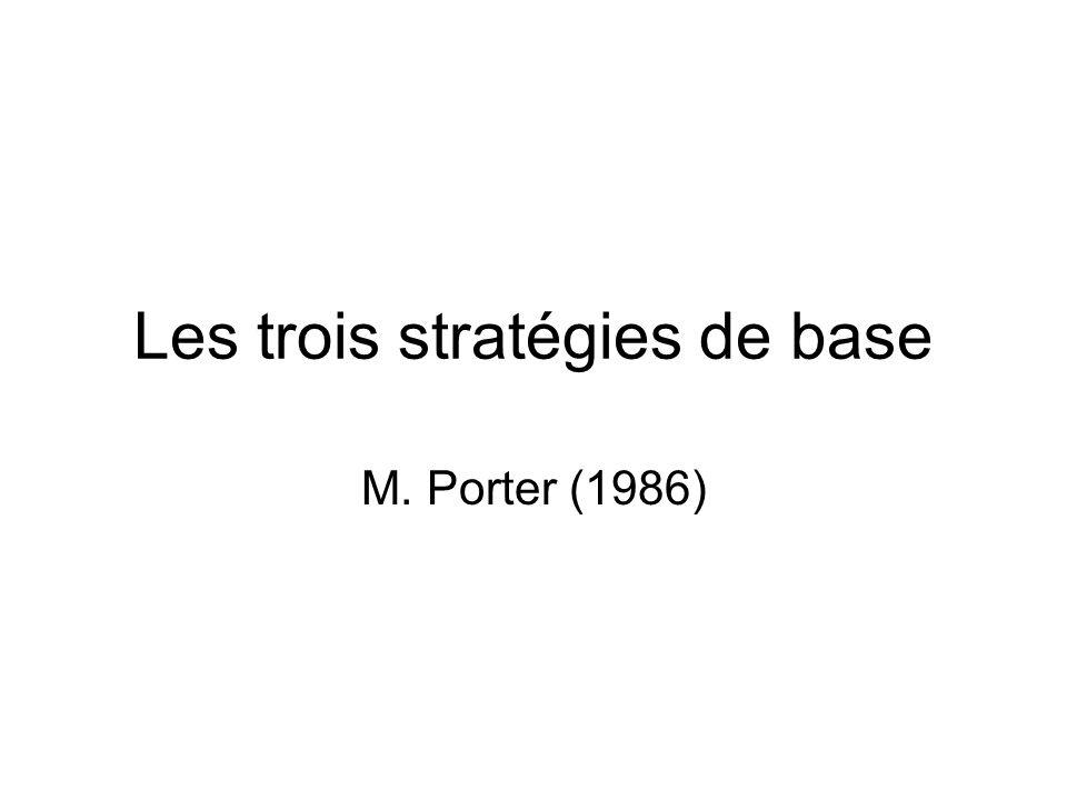 Les trois stratégies de base