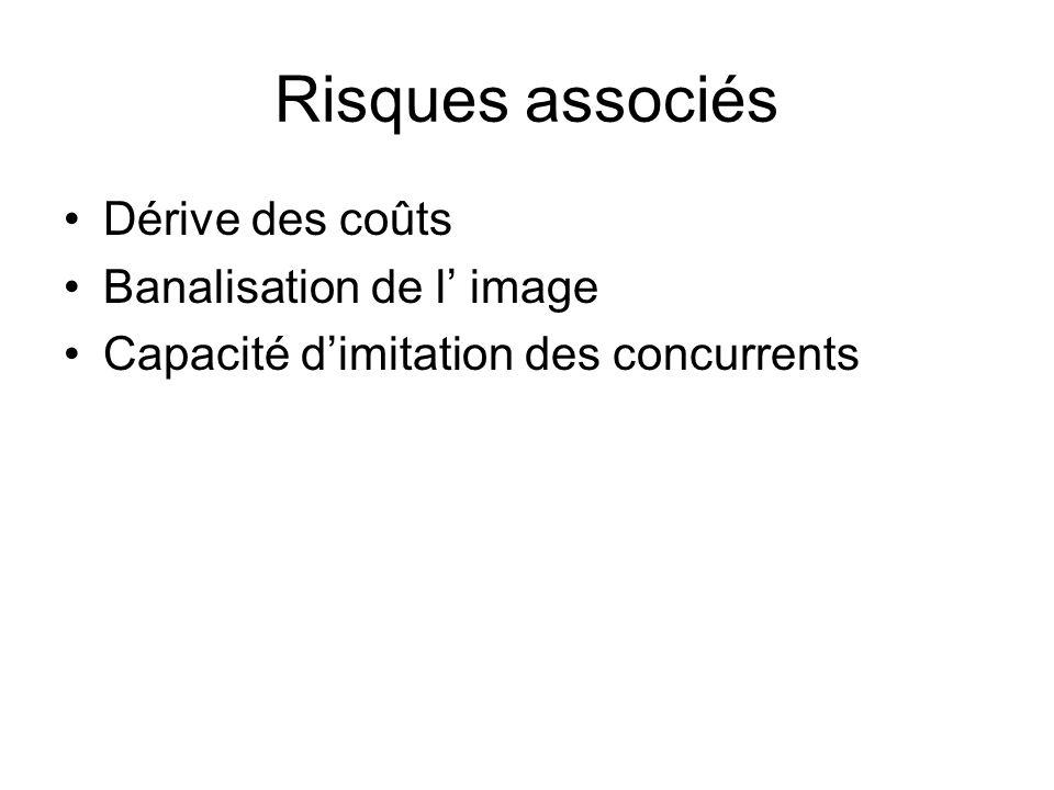Risques associés Dérive des coûts Banalisation de l' image