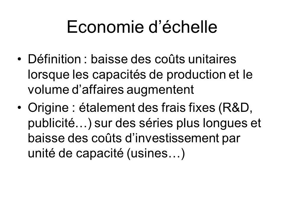 Economie d'échelle Définition : baisse des coûts unitaires lorsque les capacités de production et le volume d'affaires augmentent.